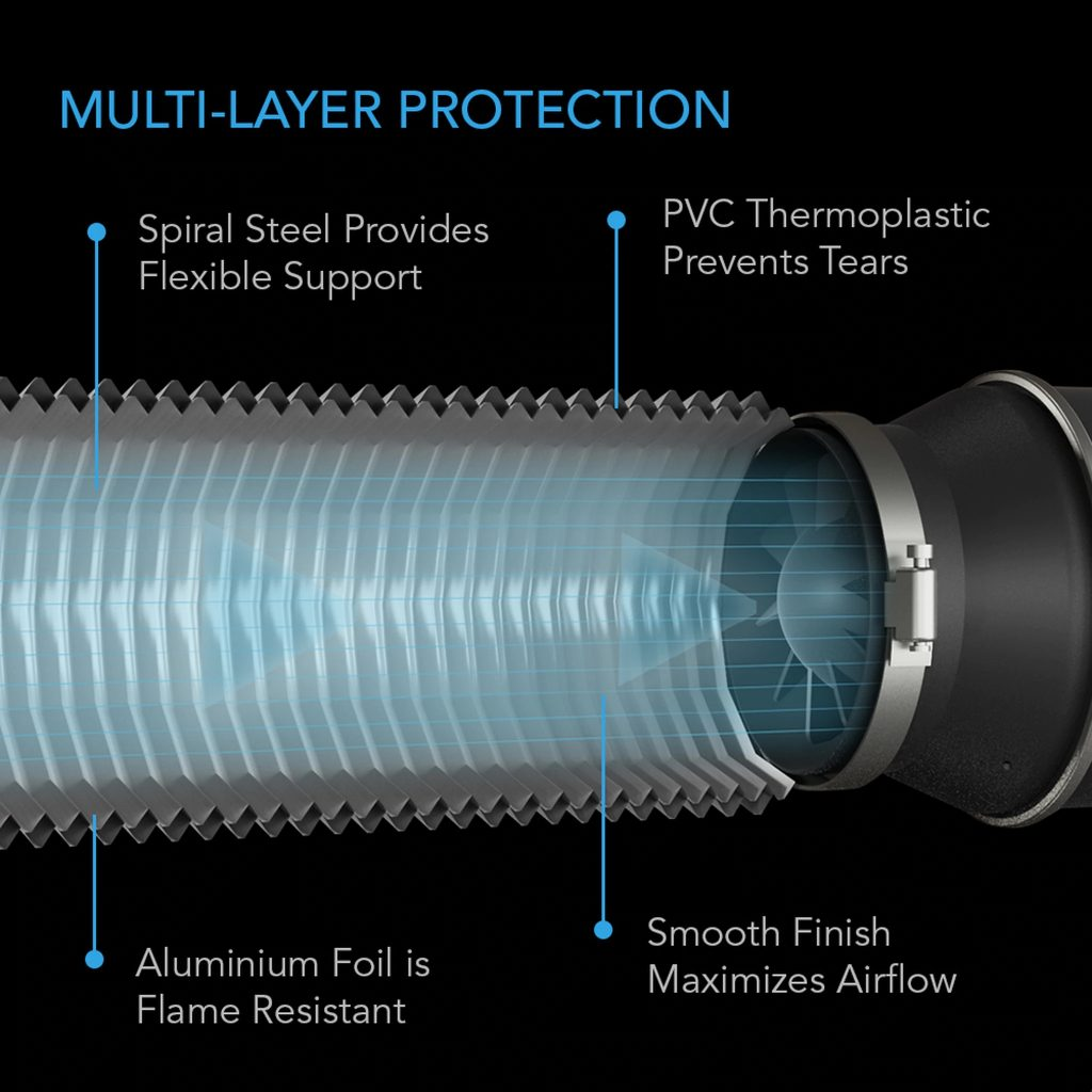 AC Infinity Ducting Layers